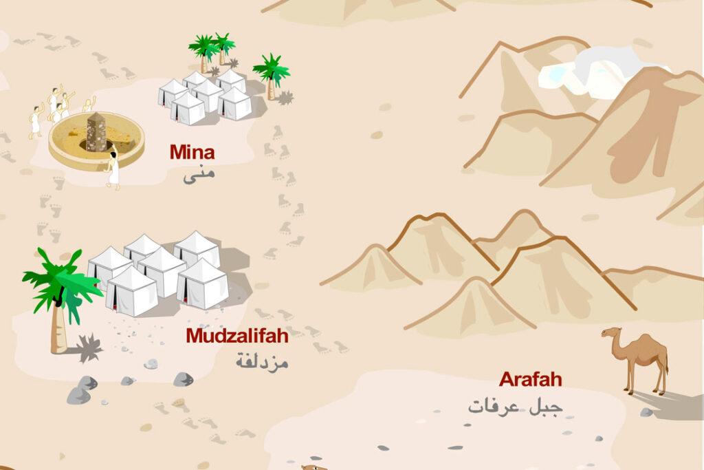 – 1er jour des rites du HAJJ – Départ pour MINA (Jour de TARWIYA) <br /> – Jour de ARAFAT ( le jour le plus important du séjour) <br /> – Jour de l'Aid El Adha et accomplissement des rites de ce jour très important du séjour